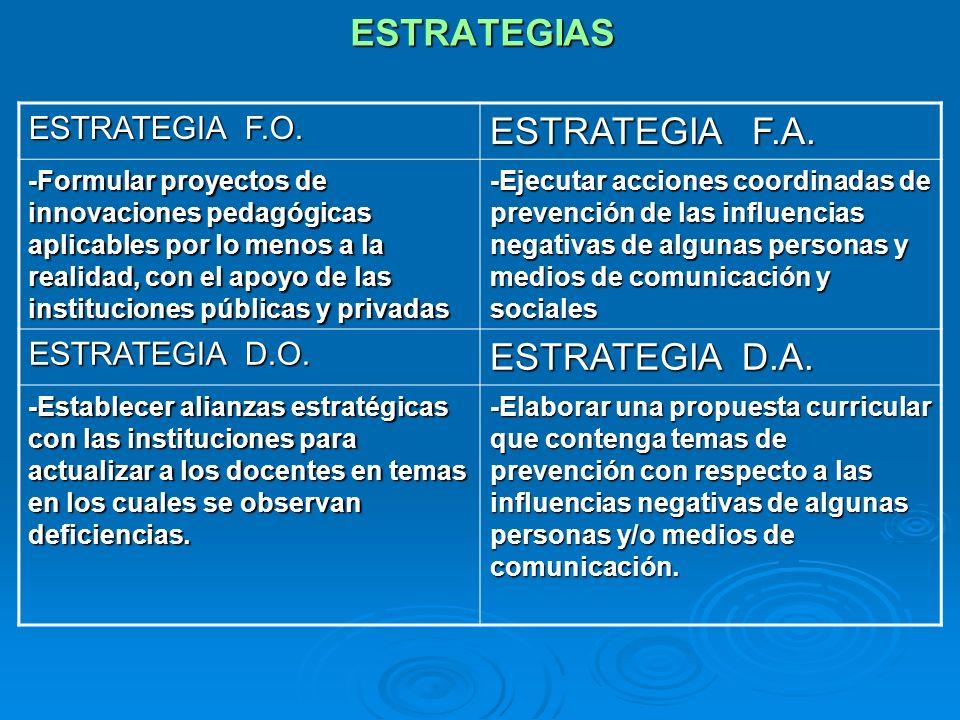 ESTRATEGIAS ESTRATEGIA F.A. ESTRATEGIA D.A. ESTRATEGIA F.O.