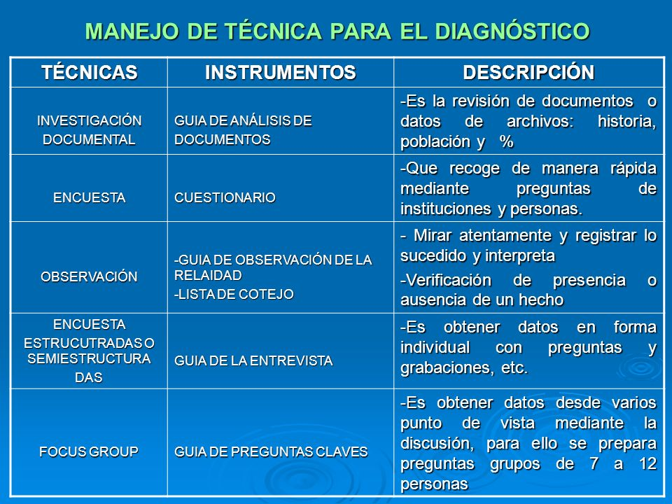 MANEJO DE TÉCNICA PARA EL DIAGNÓSTICO