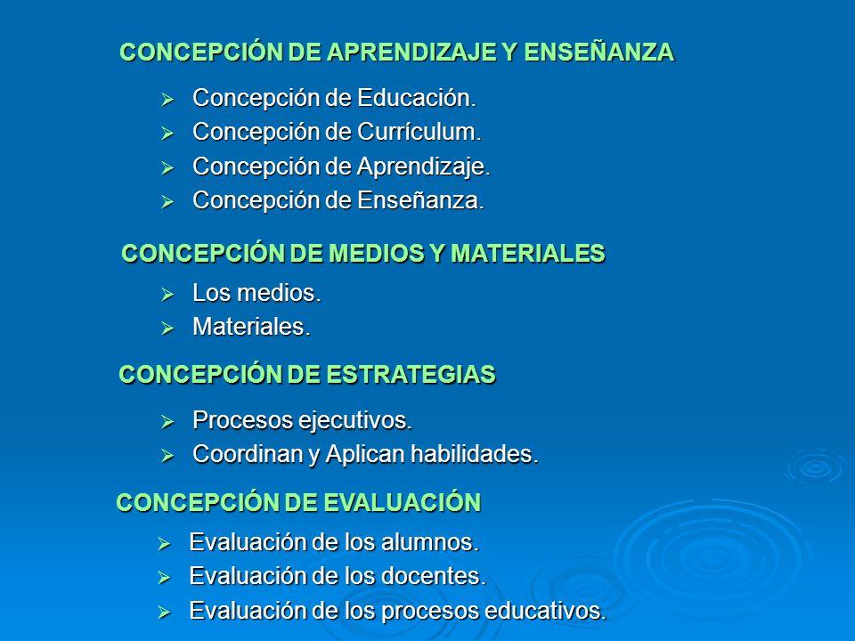CONCEPCIÓN DE APRENDIZAJE Y ENSEÑANZA