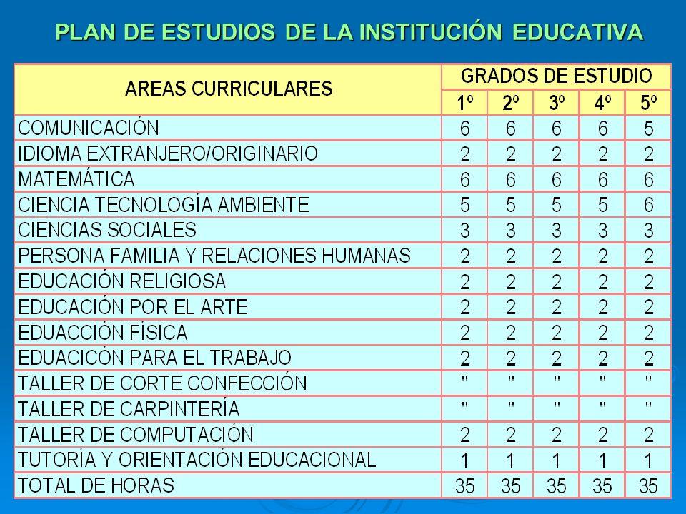 PLAN DE ESTUDIOS DE LA INSTITUCIÓN EDUCATIVA