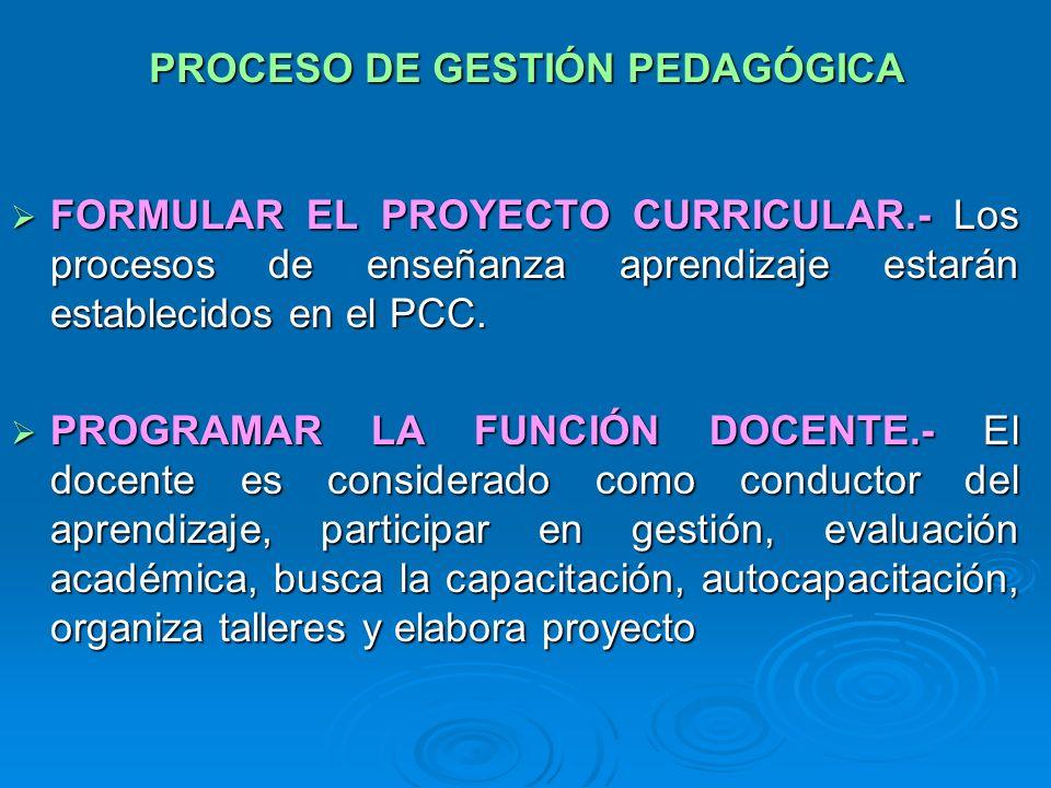 PROCESO DE GESTIÓN PEDAGÓGICA