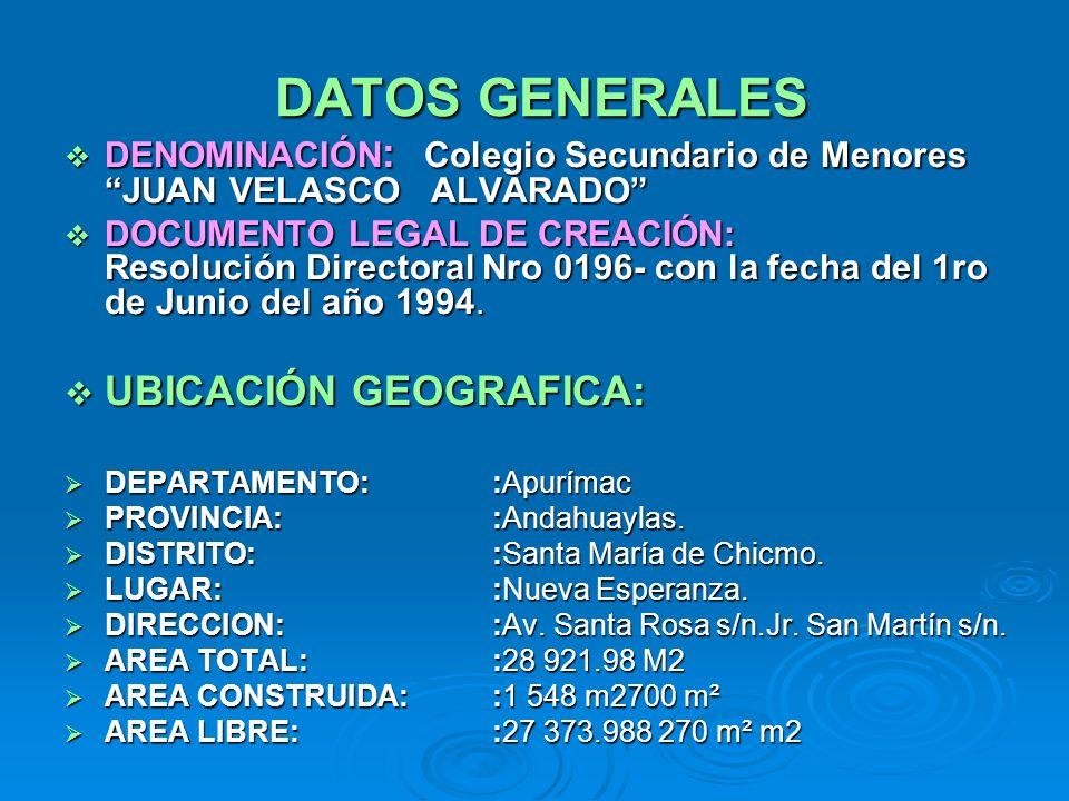 DATOS GENERALES UBICACIÓN GEOGRAFICA: