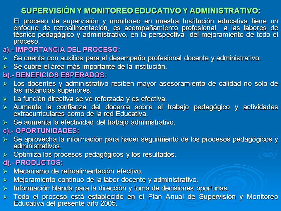 SUPERVISIÓN Y MONITOREO EDUCATIVO Y ADMINISTRATIVO: