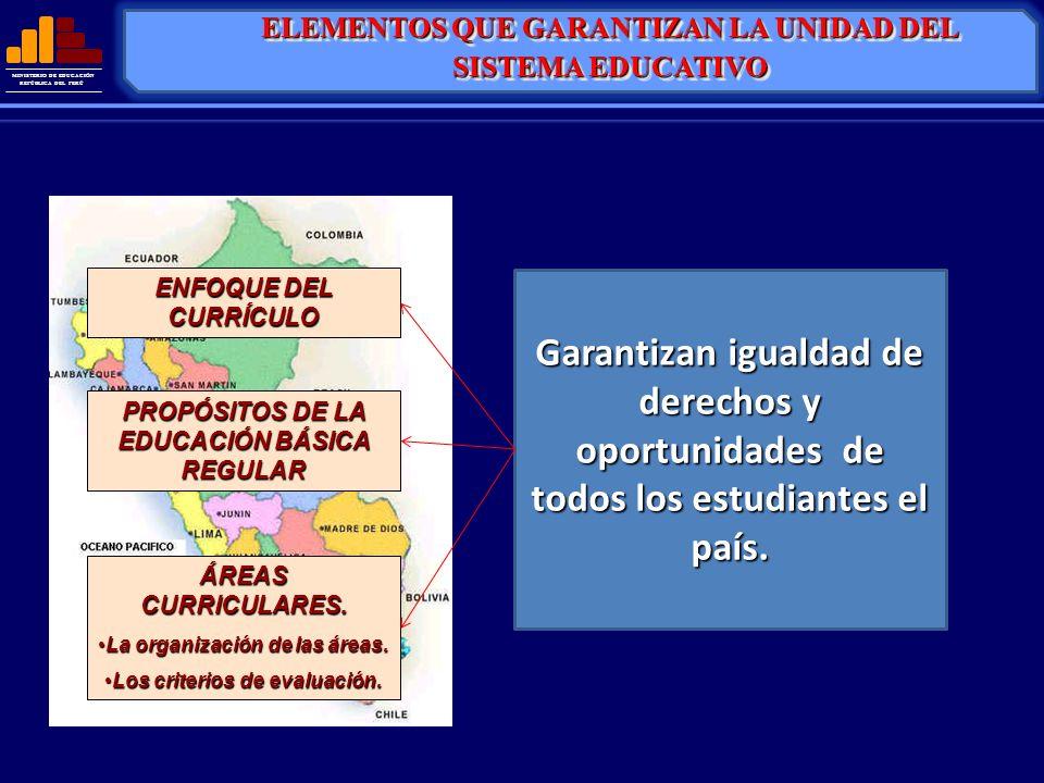 ELEMENTOS QUE GARANTIZAN LA UNIDAD DEL SISTEMA EDUCATIVO