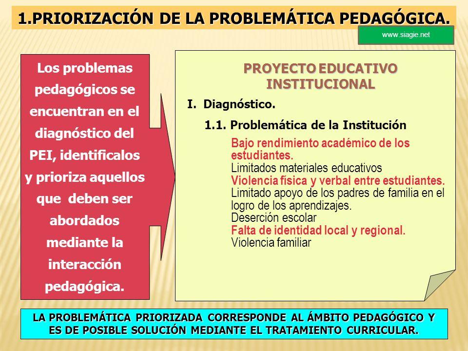 1.PRIORIZACIÓN DE LA PROBLEMÁTICA PEDAGÓGICA.