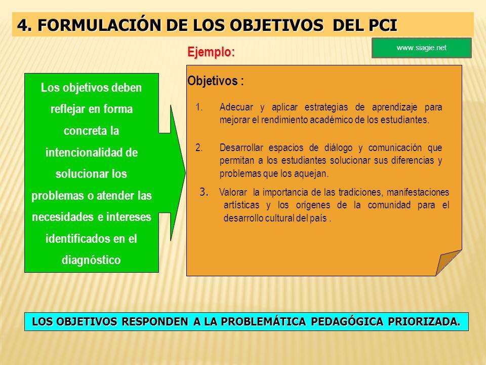LOS OBJETIVOS RESPONDEN A LA PROBLEMÁTICA PEDAGÓGICA PRIORIZADA.