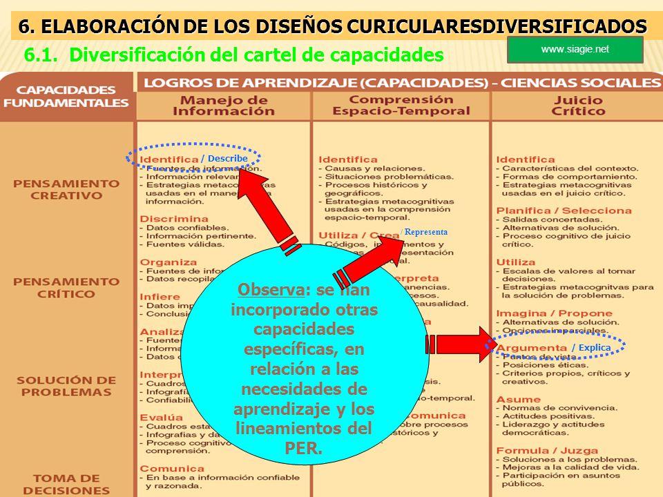 6. ELABORACIÓN DE LOS DISEÑOS CURICULARESDIVERSIFICADOS