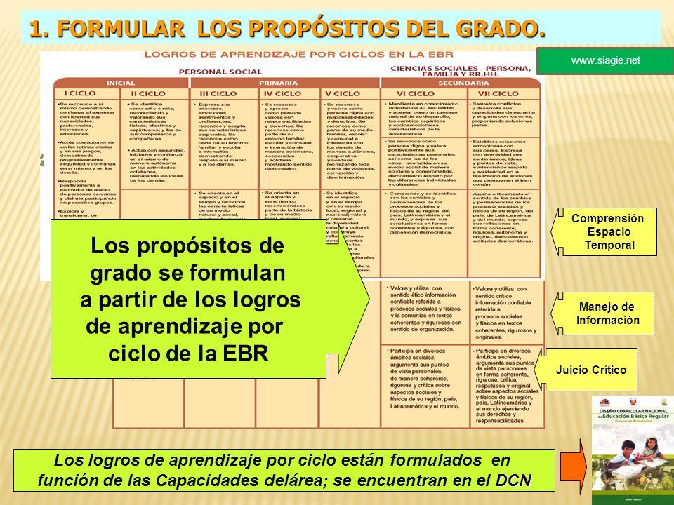 1. FORMULAR LOS PROPÓSITOS DEL GRADO.