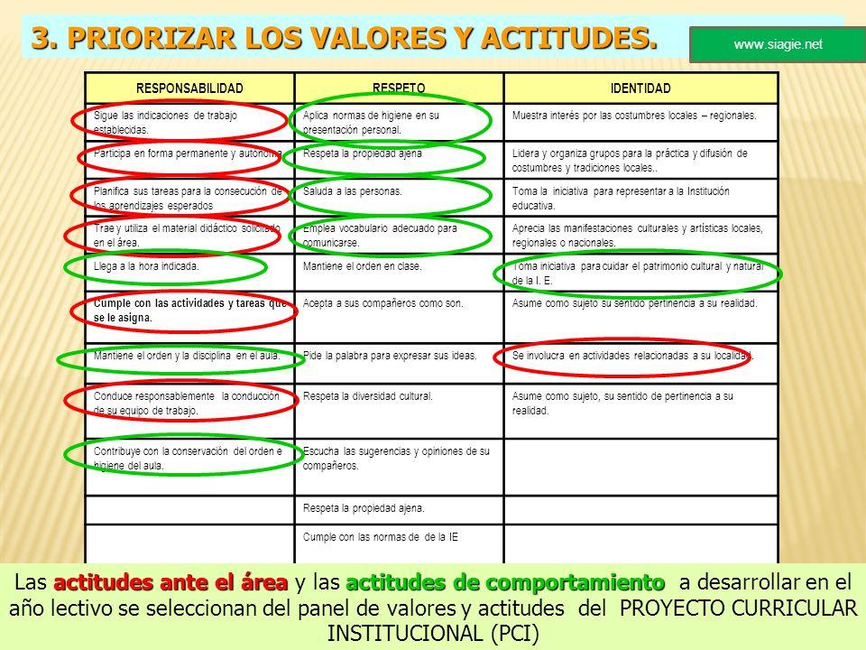 3. PRIORIZAR LOS VALORES Y ACTITUDES.