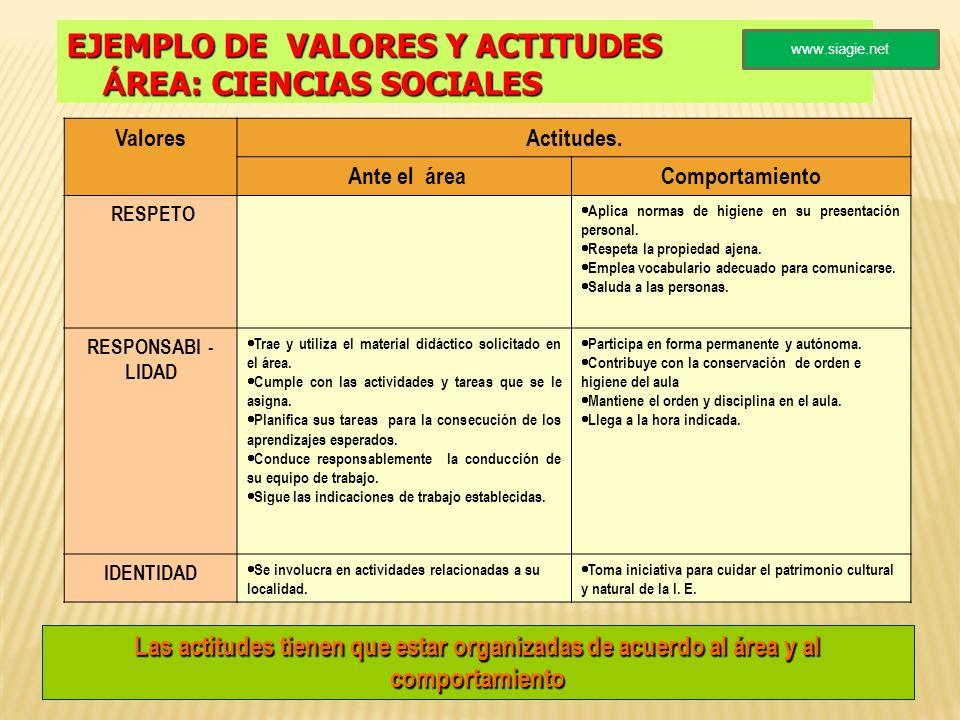 EJEMPLO DE VALORES Y ACTITUDES ÁREA: CIENCIAS SOCIALES