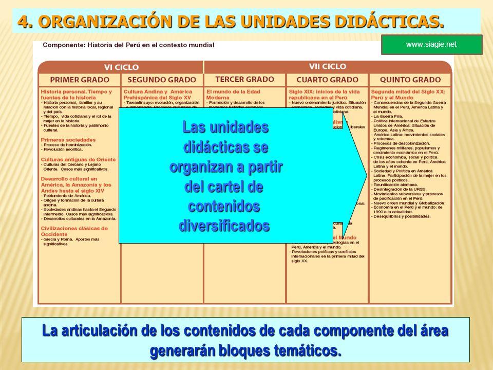 4. ORGANIZACIÓN DE LAS UNIDADES DIDÁCTICAS.