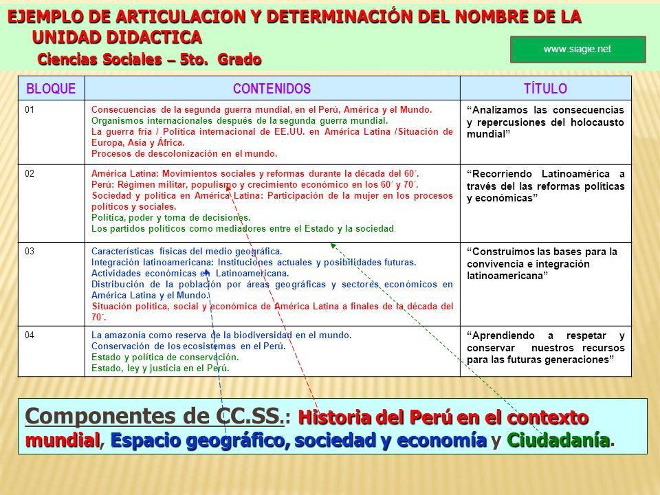 EJEMPLO DE ARTICULACION Y DETERMINACIÓN DEL NOMBRE DE LA UNIDAD DIDACTICA Ciencias Sociales – 5to. Grado