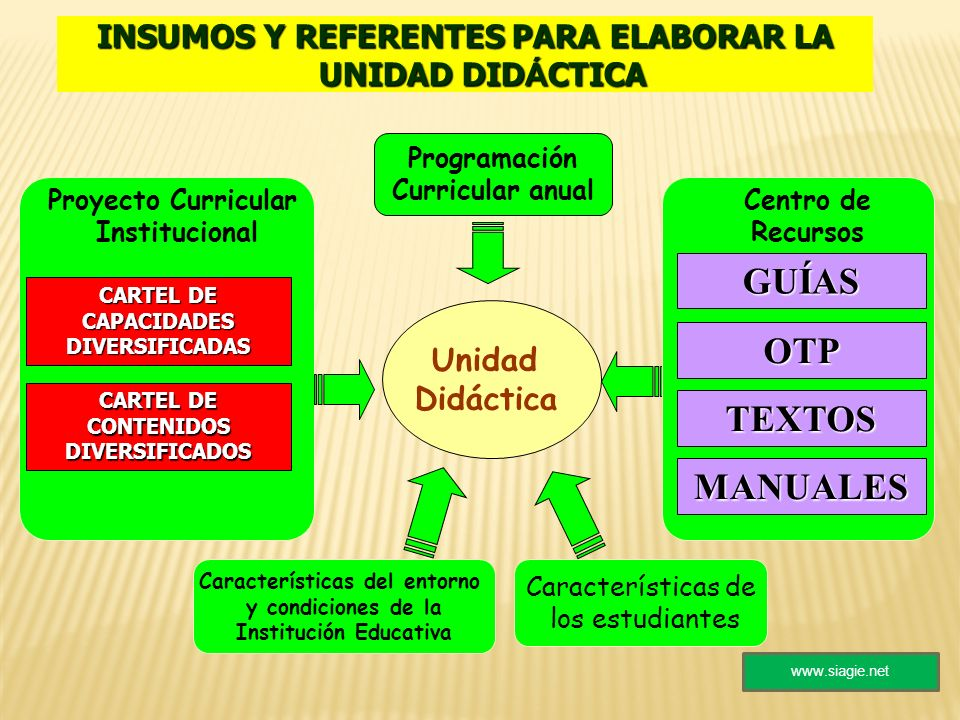 GUÍAS OTP TEXTOS MANUALES
