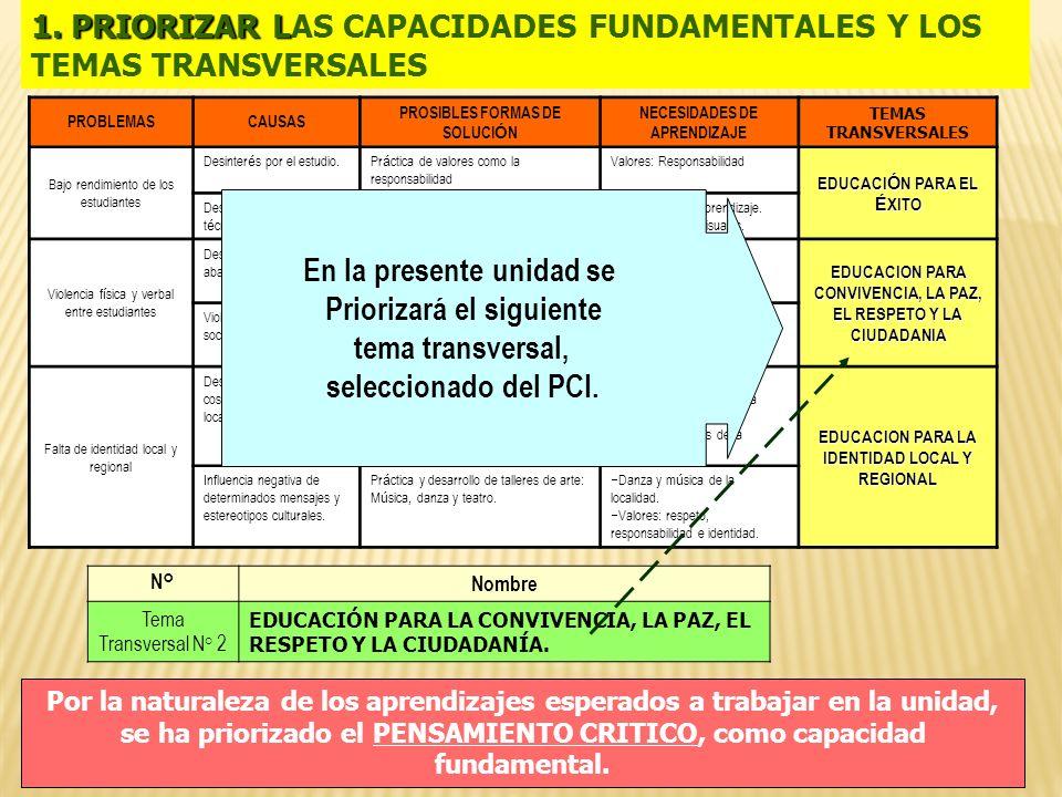 1. PRIORIZAR LAS CAPACIDADES FUNDAMENTALES Y LOS TEMAS TRANSVERSALES