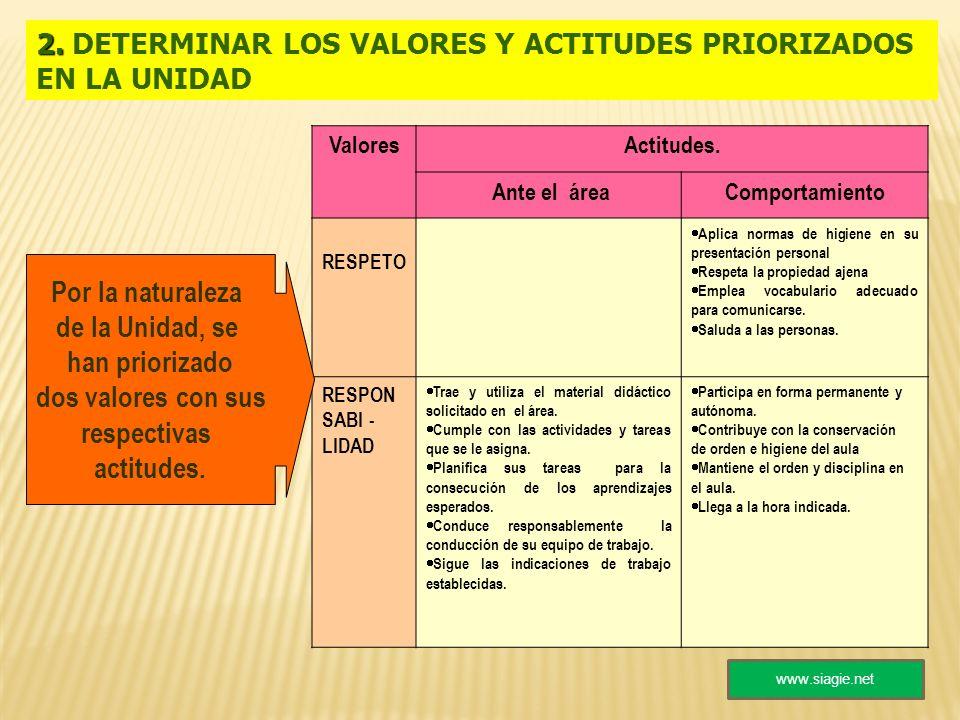 2. DETERMINAR LOS VALORES Y ACTITUDES PRIORIZADOS EN LA UNIDAD