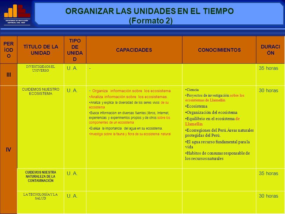 ORGANIZAR LAS UNIDADES EN EL TIEMPO (Formato 2)