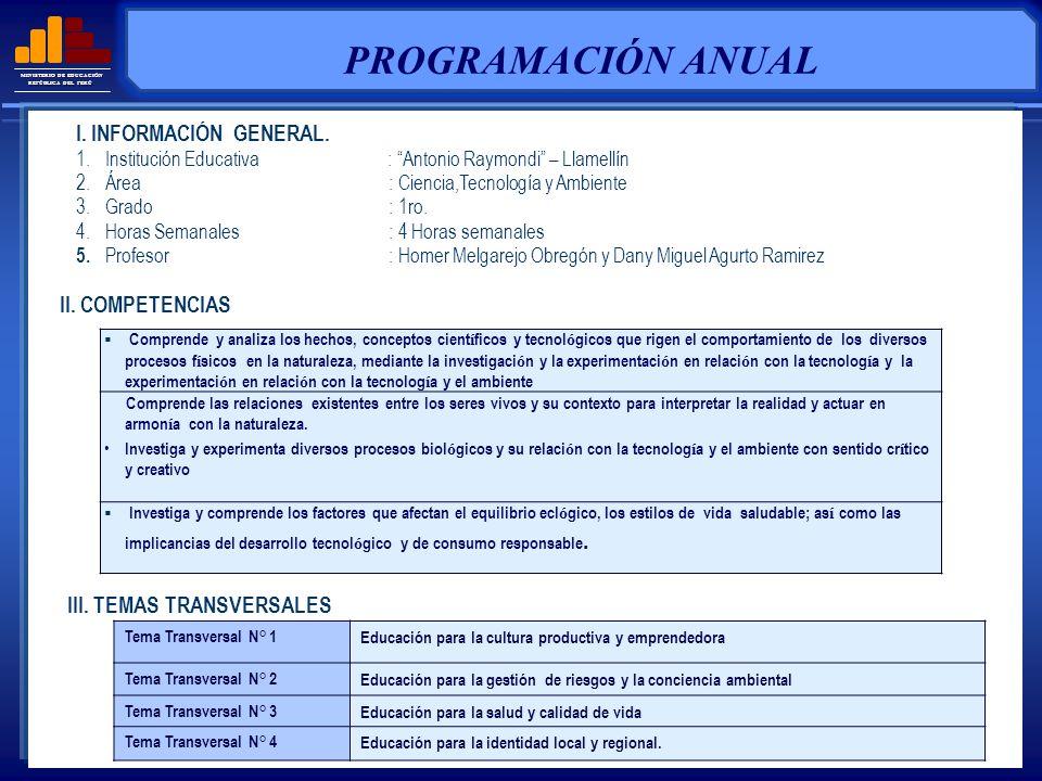 PROGRAMACIÓN ANUAL I. INFORMACIÓN GENERAL. II. COMPETENCIAS