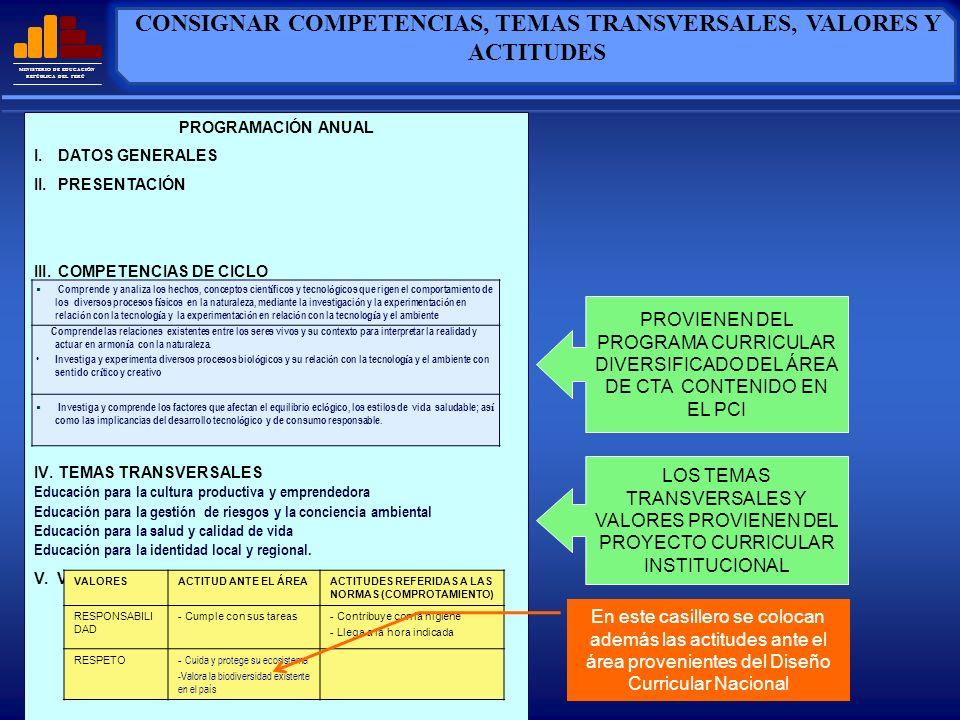 CONSIGNAR COMPETENCIAS, TEMAS TRANSVERSALES, VALORES Y ACTITUDES