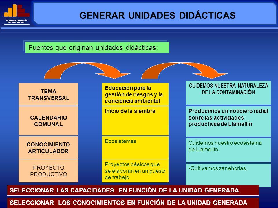 GENERAR UNIDADES DIDÁCTICAS