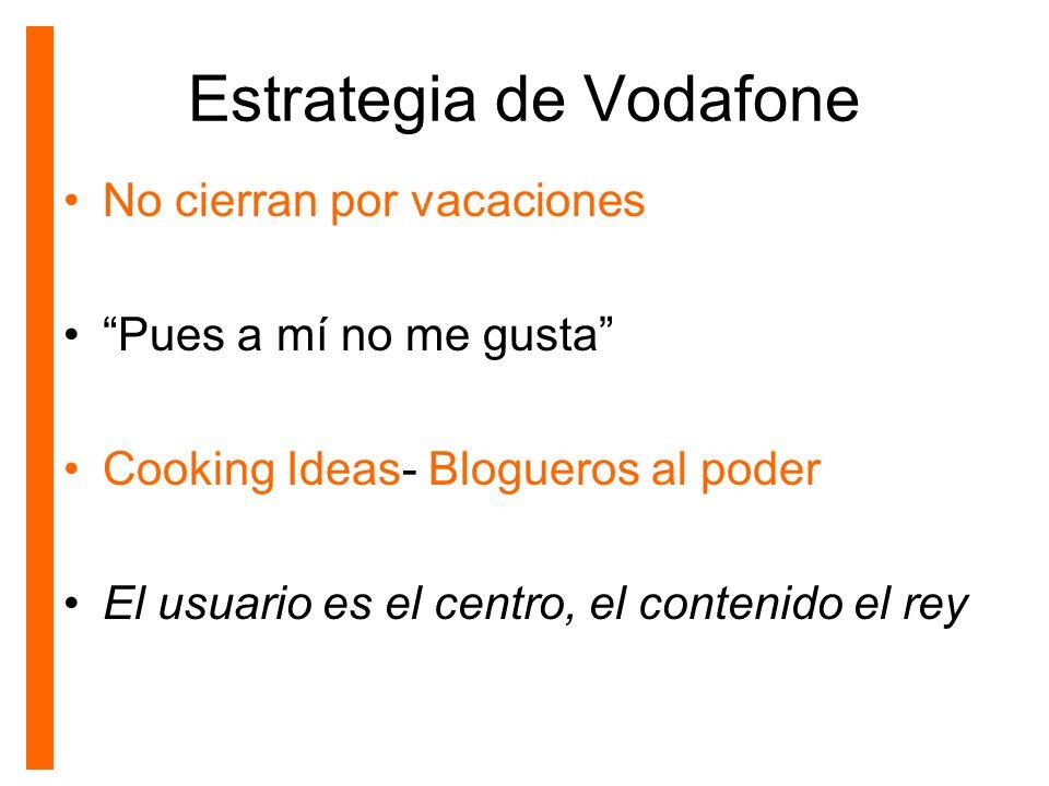Estrategia de Vodafone