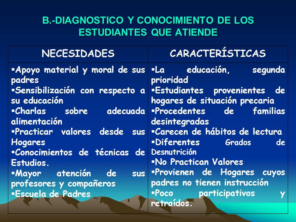 B.-DIAGNOSTICO Y CONOCIMIENTO DE LOS ESTUDIANTES QUE ATIENDE
