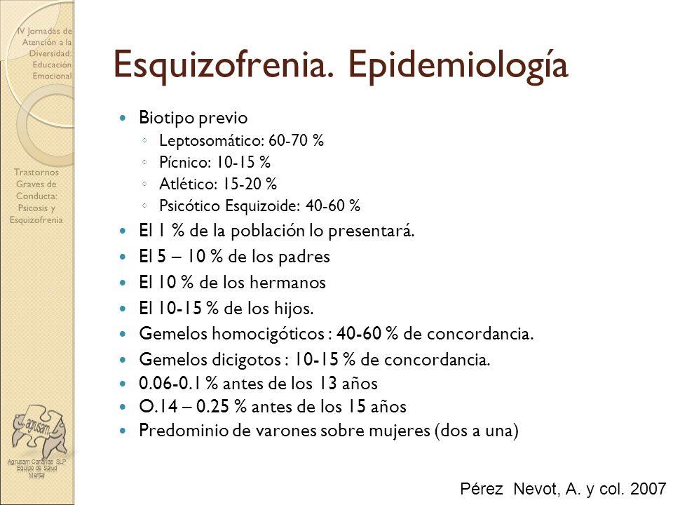 Esquizofrenia. Epidemiología