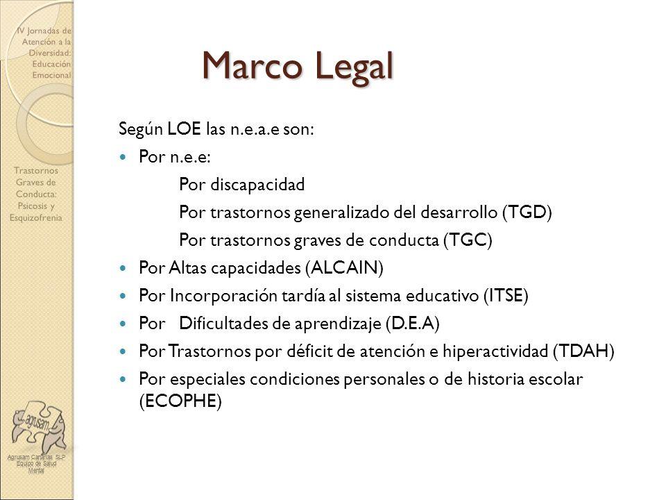 Marco Legal Según LOE las n.e.a.e son: Por n.e.e: Por discapacidad