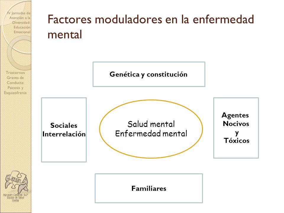 Factores moduladores en la enfermedad mental