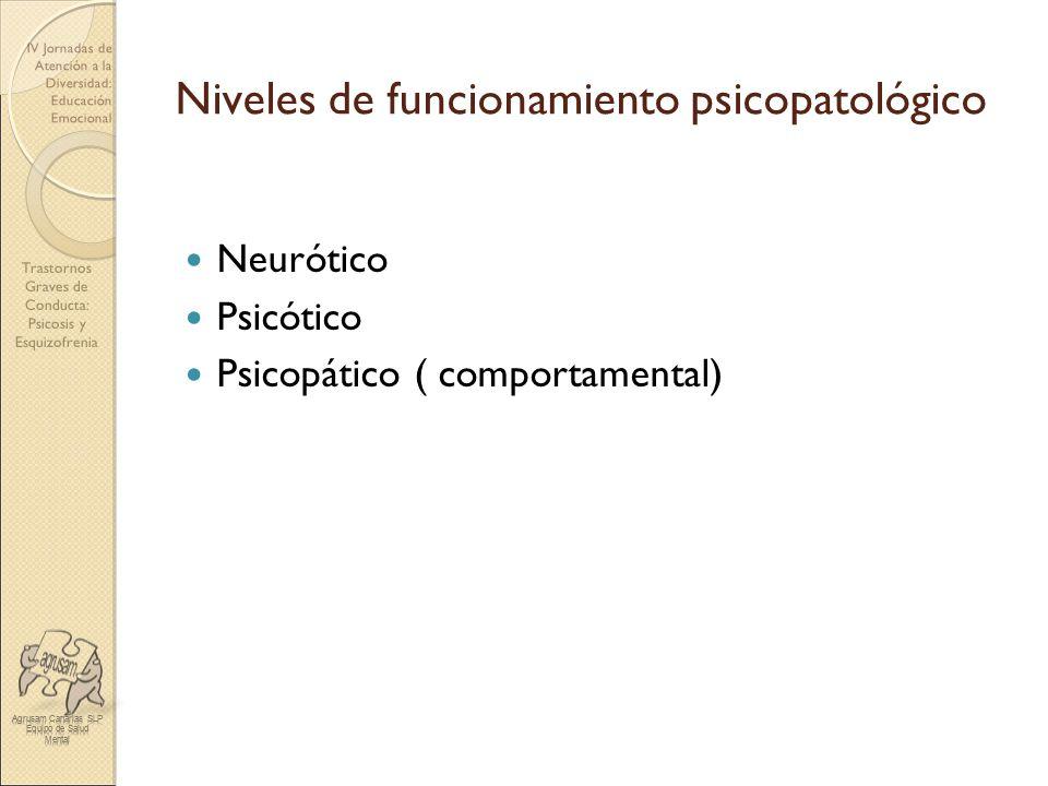 Niveles de funcionamiento psicopatológico