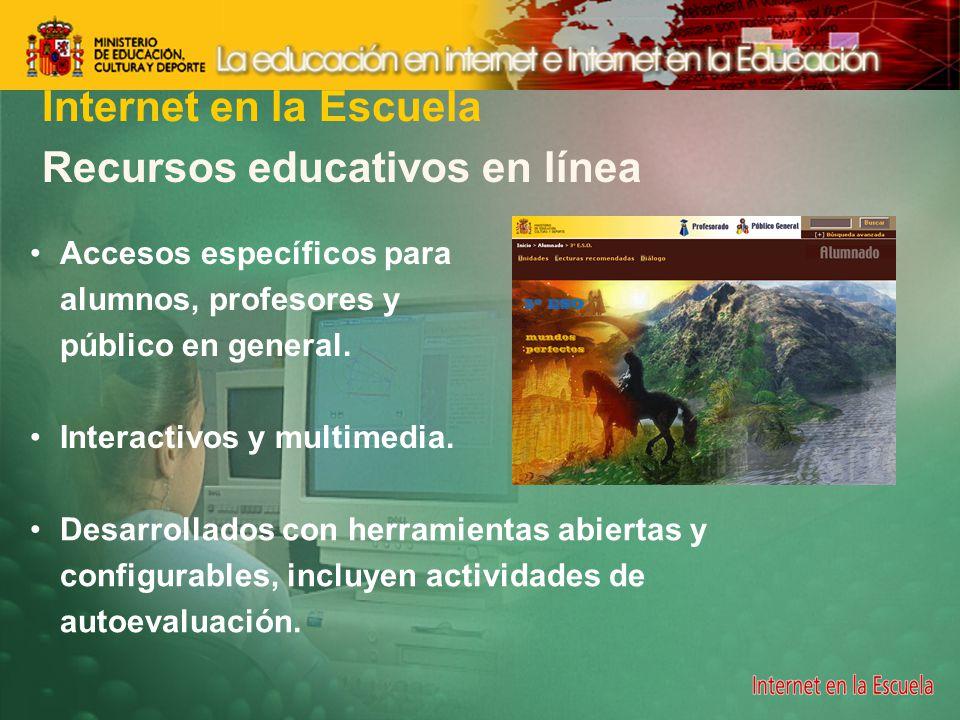 Recursos educativos en línea