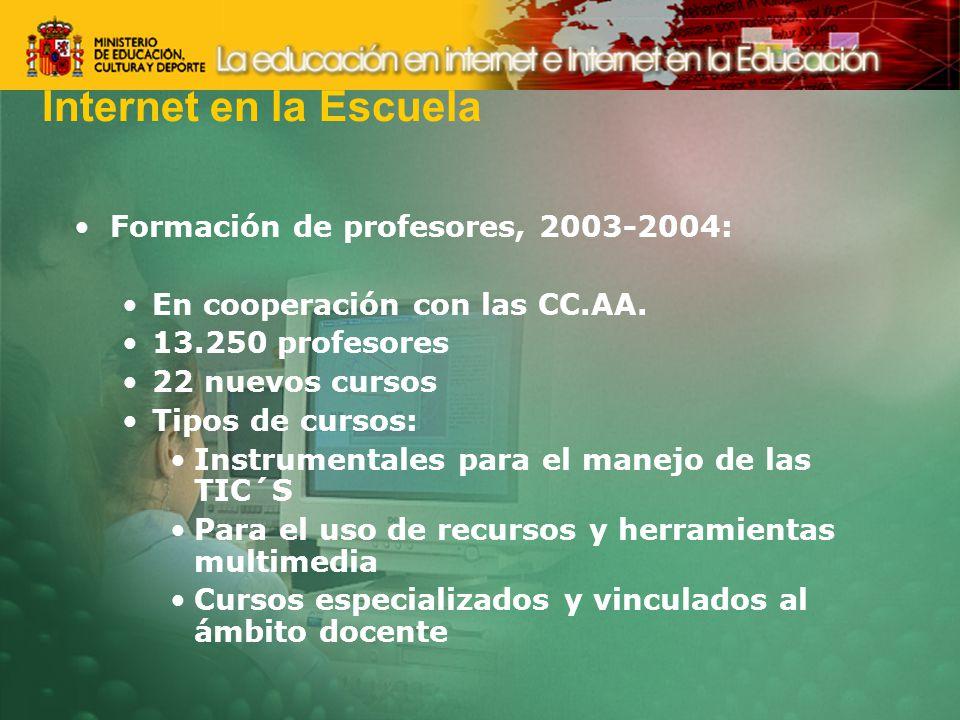 Internet en la Escuela Formación de profesores, 2003-2004: