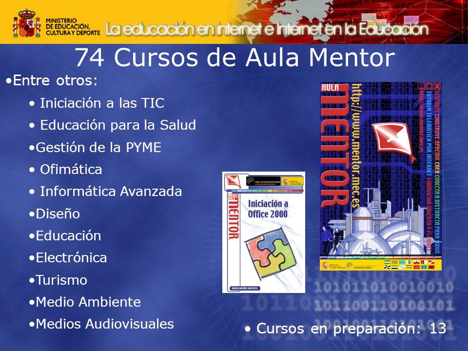 74 Cursos de Aula Mentor Entre otros: Cursos en preparación: 13