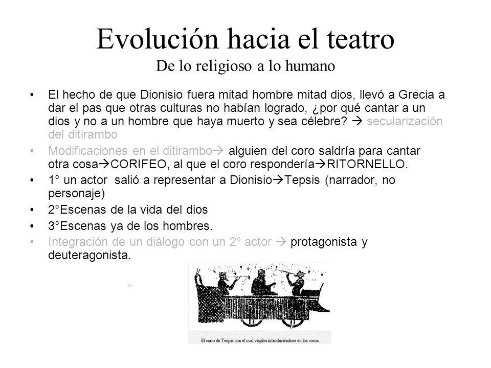 Evolución hacia el teatro De lo religioso a lo humano