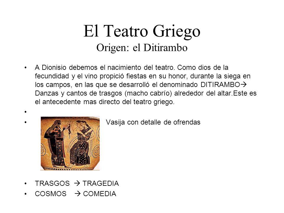 El Teatro Griego Origen: el Ditirambo
