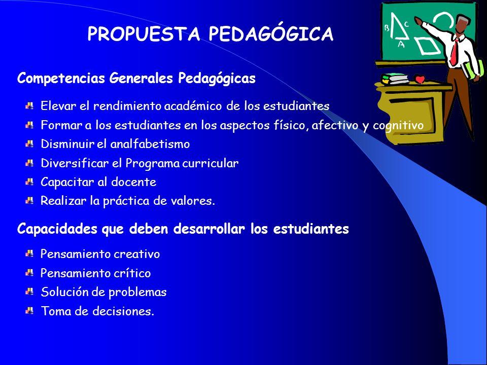 PROPUESTA PEDAGÓGICA Competencias Generales Pedagógicas