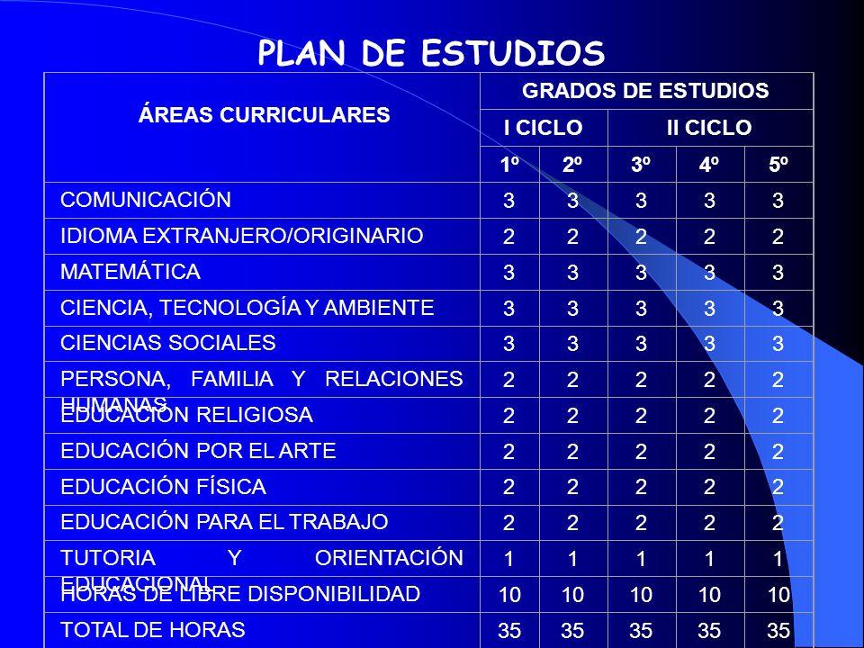 PLAN DE ESTUDIOS ÁREAS CURRICULARES GRADOS DE ESTUDIOS I CICLO