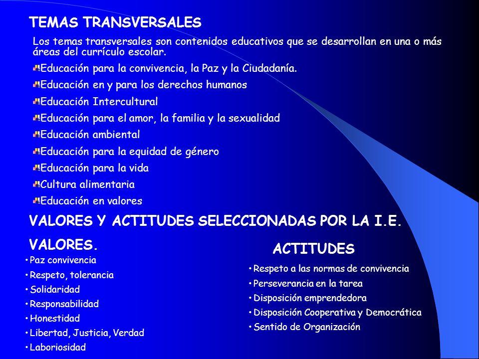 VALORES Y ACTITUDES SELECCIONADAS POR LA I.E.