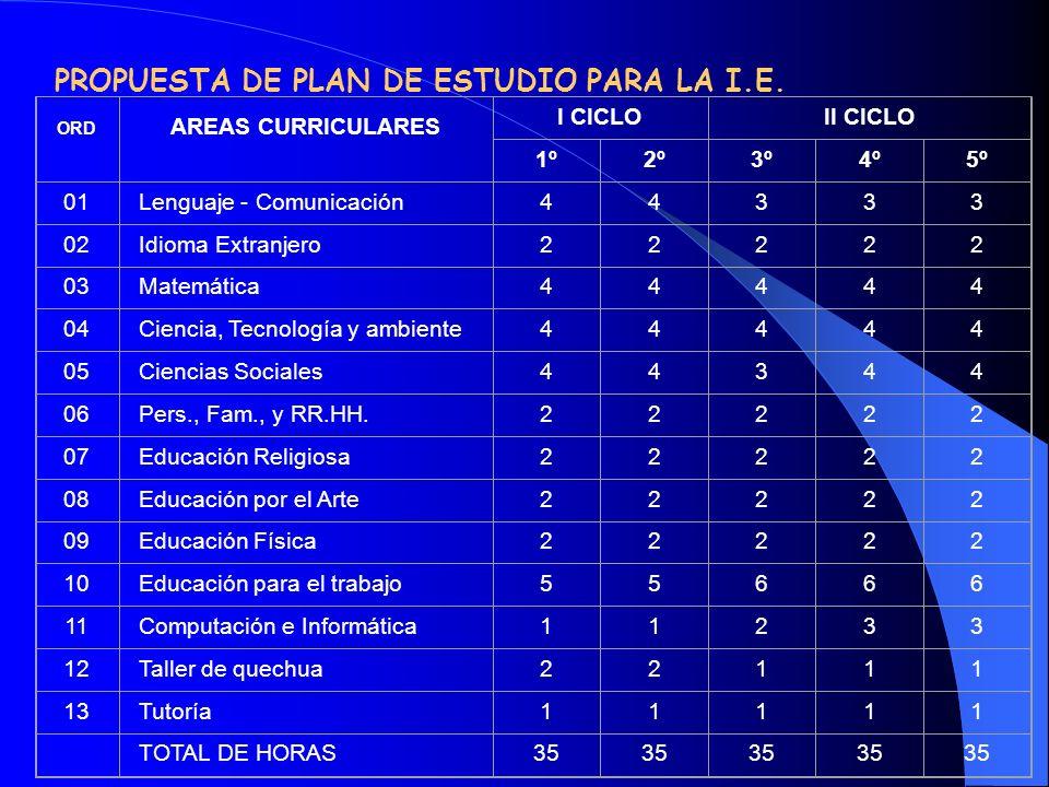 PROPUESTA DE PLAN DE ESTUDIO PARA LA I.E.