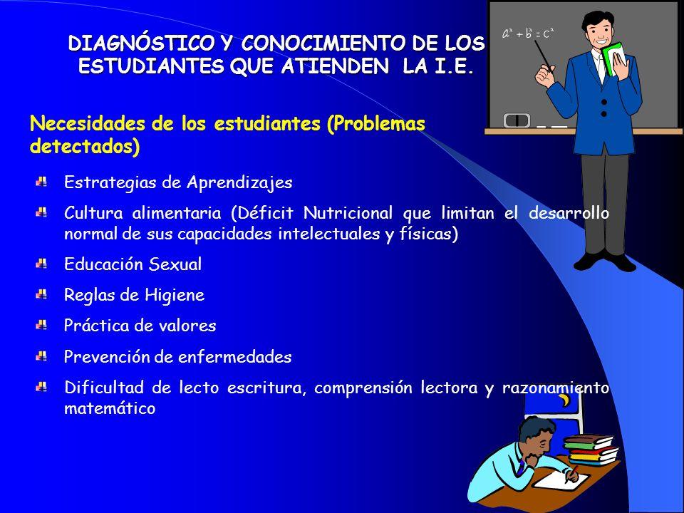 DIAGNÓSTICO Y CONOCIMIENTO DE LOS ESTUDIANTES QUE ATIENDEN LA I.E.