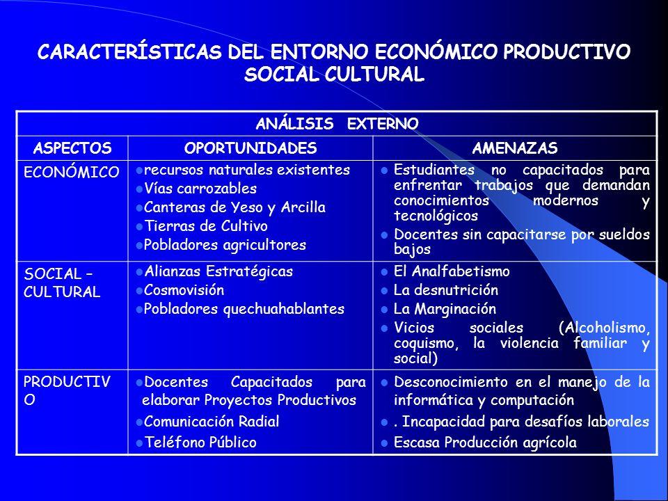 CARACTERÍSTICAS DEL ENTORNO ECONÓMICO PRODUCTIVO SOCIAL CULTURAL