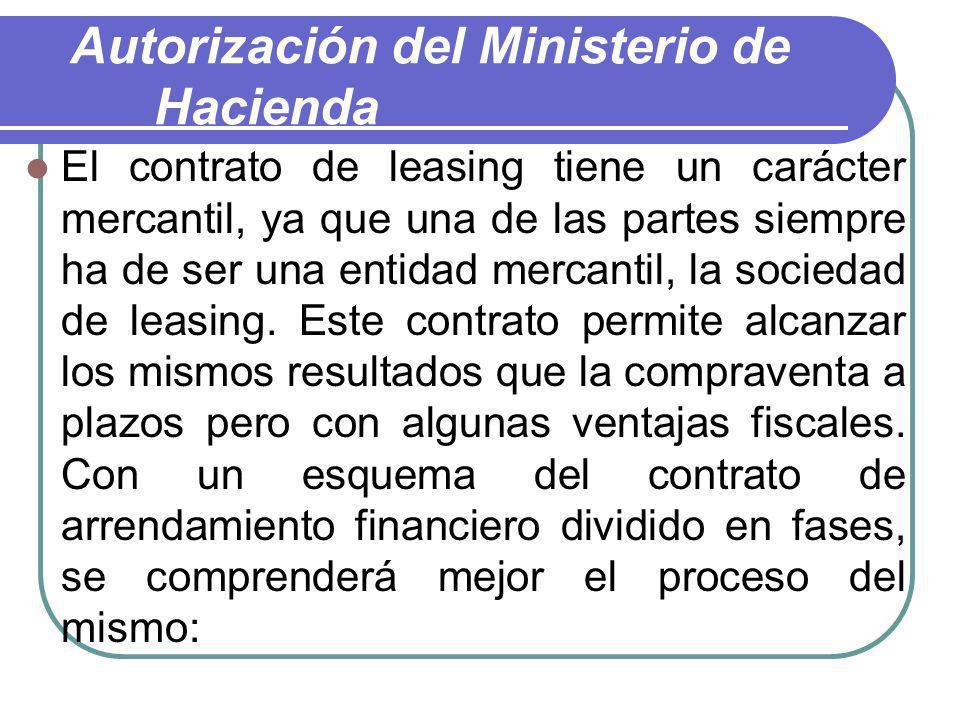 Autorización del Ministerio de Hacienda