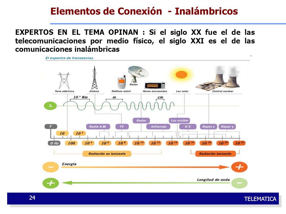 Elementos de Conexión - Inalámbricos