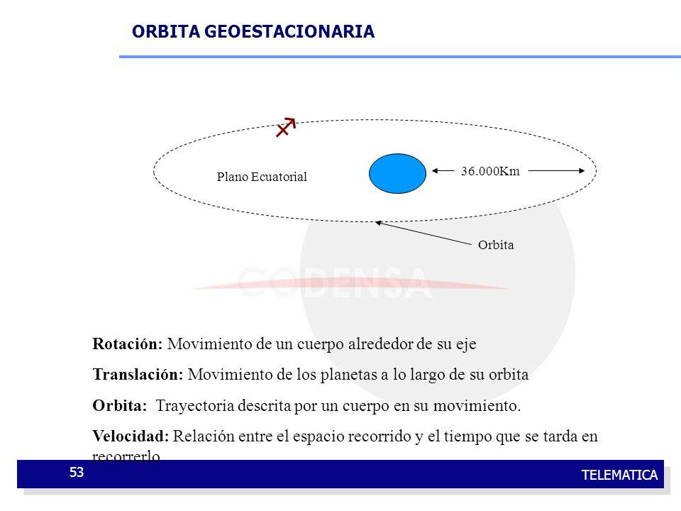 f ORBITA GEOESTACIONARIA