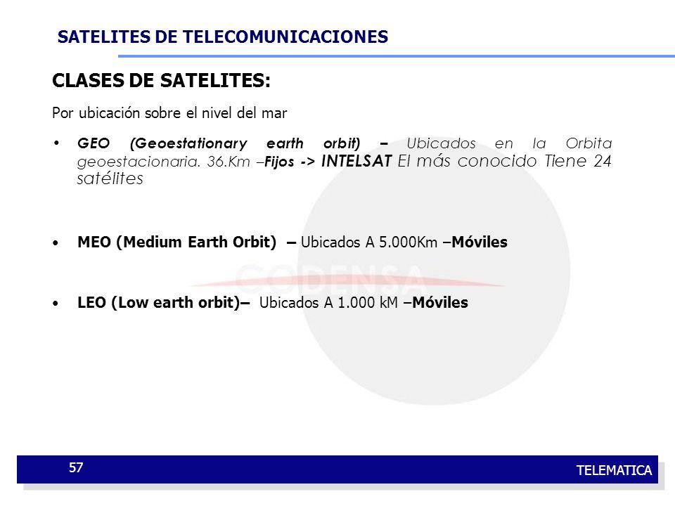 CLASES DE SATELITES: SATELITES DE TELECOMUNICACIONES