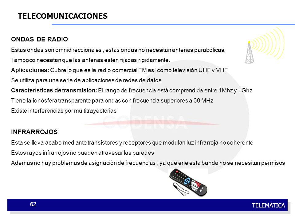 TELECOMUNICACIONES ONDAS DE RADIO INFRARROJOS