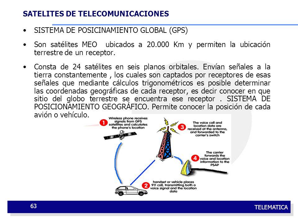 SATELITES DE TELECOMUNICACIONES