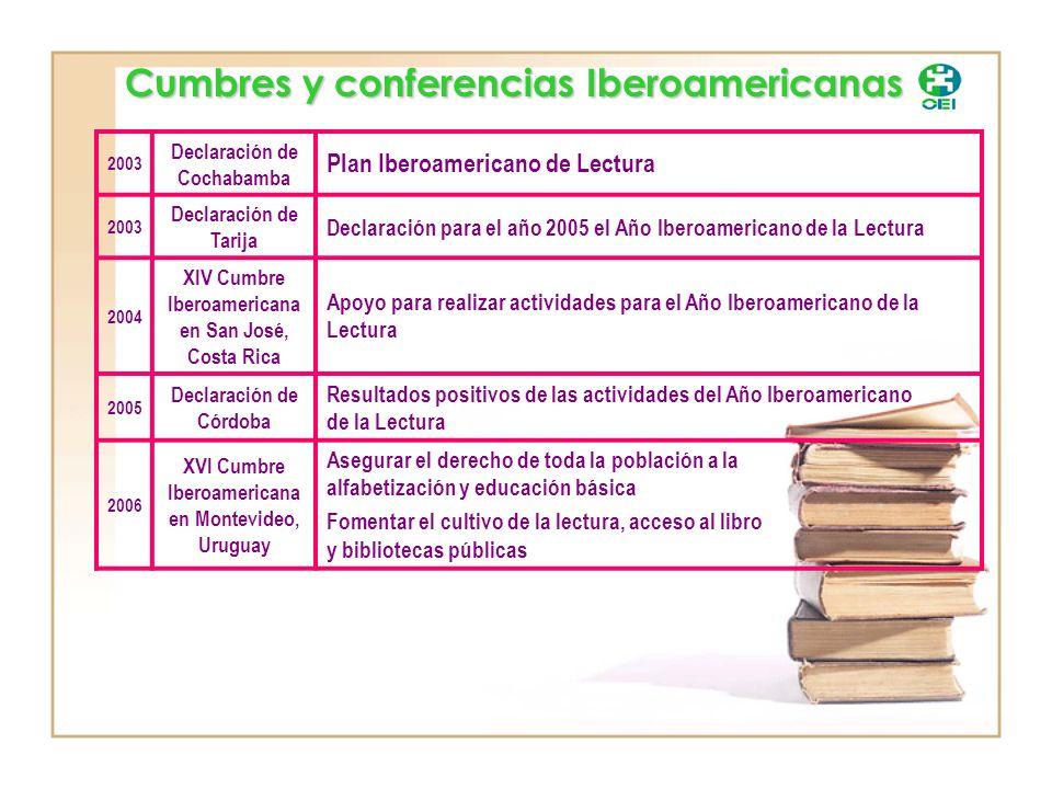 Cumbres y conferencias Iberoamericanas