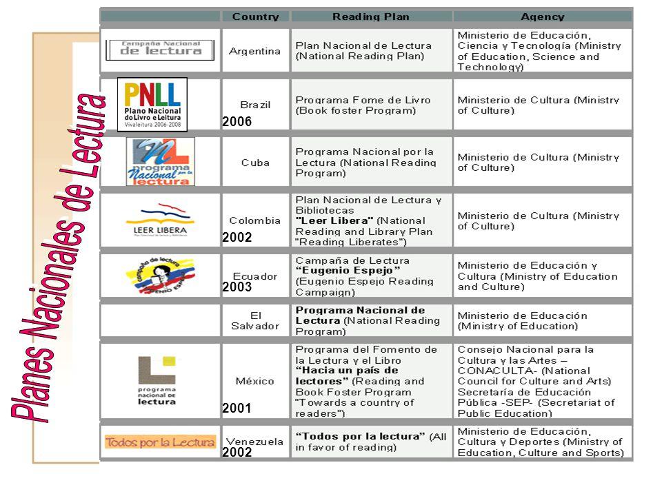 Planes Nacionales de Lectura