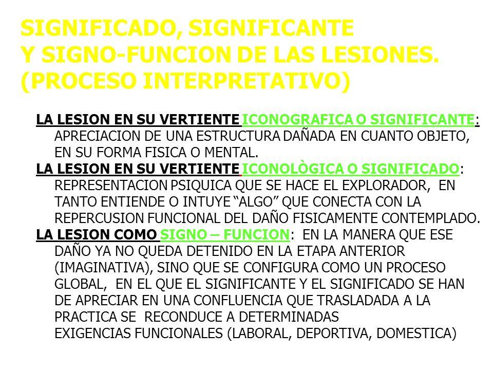 SIGNIFICADO, SIGNIFICANTE Y SIGNO-FUNCION DE LAS LESIONES.