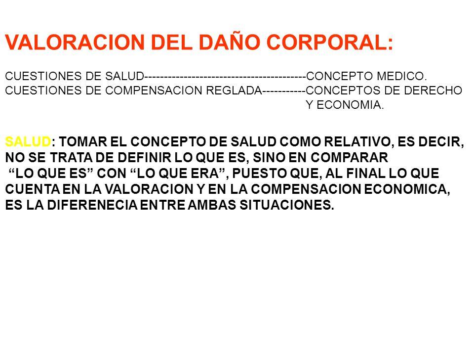 VALORACION DEL DAÑO CORPORAL: